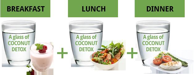 Công thức giảm cân coconut detox