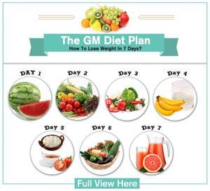 Bí quyết giúp bạn áp dụng chế độ ăn kiêng GM Diet thành công