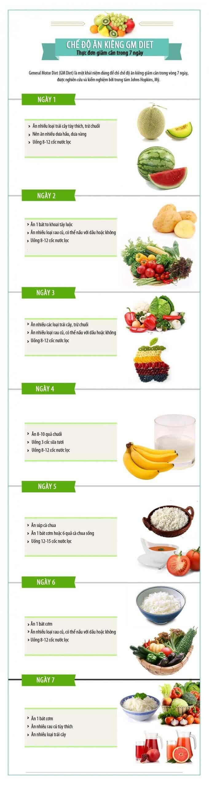 Chế độ ăn kiêng giảm cân General Motor Diet